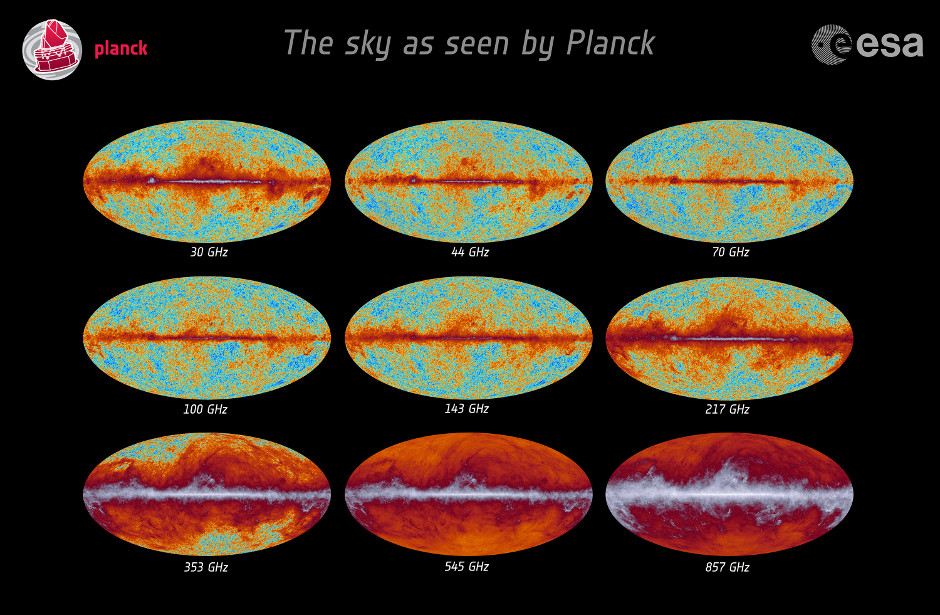This image shows the all-sky maps recorded by Planck at nine frequencies during its first 15½ months of observations. These were collected using the two instruments on board Planck: the Low Frequency Instrument (LFI), which probes the frequency bands between 30 and 70 GHz, and the High Frequency Instrument (HFI), which probes the frequency bands between 100 and 857 GHz. Image credit: ESA and the Planck Collaboration