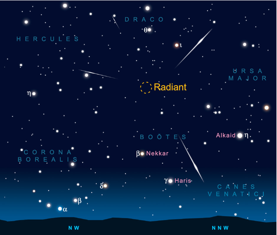 The Quadrantid meteor shower hits its maximum on 3rd January. AN graphic by Greg Smye-Rumsby