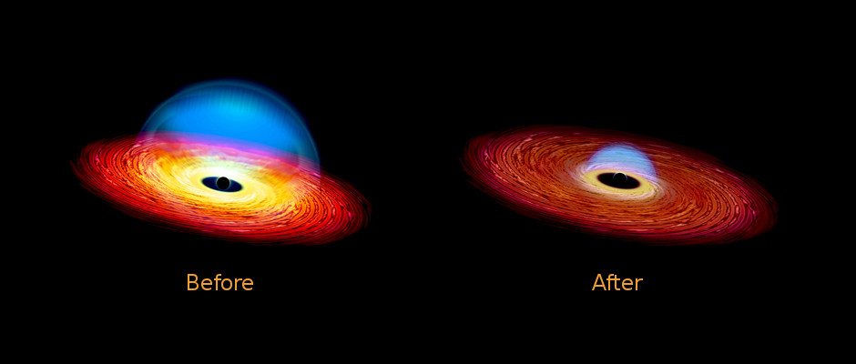"""This artist's rending shows """"before"""" and """"after"""" images of a changing look quasar. Image credit: Michael S. Helfenbein"""