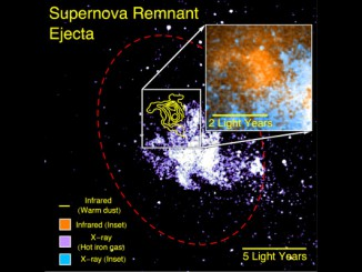 astronomers construct hypothesis to determine origins of the universe How do supernovae show us that the universe's expansion is accelerating (advanced) history' of the universe the universe, do astronomers consider.