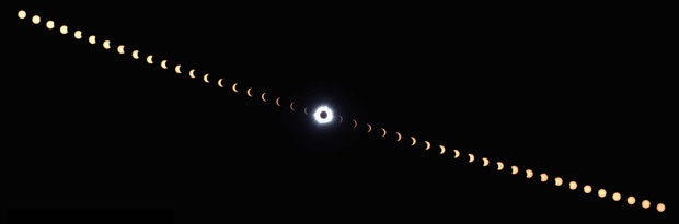 A composite image showing the progress of the 1999 eclipse from Turkey. Image: Nigel Evans.