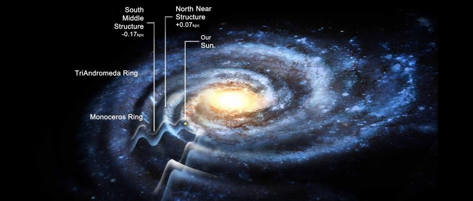 """A """"rippled"""" Milky Way may be 50 percent larger than previously estimated. Image credit: Dana Berry"""