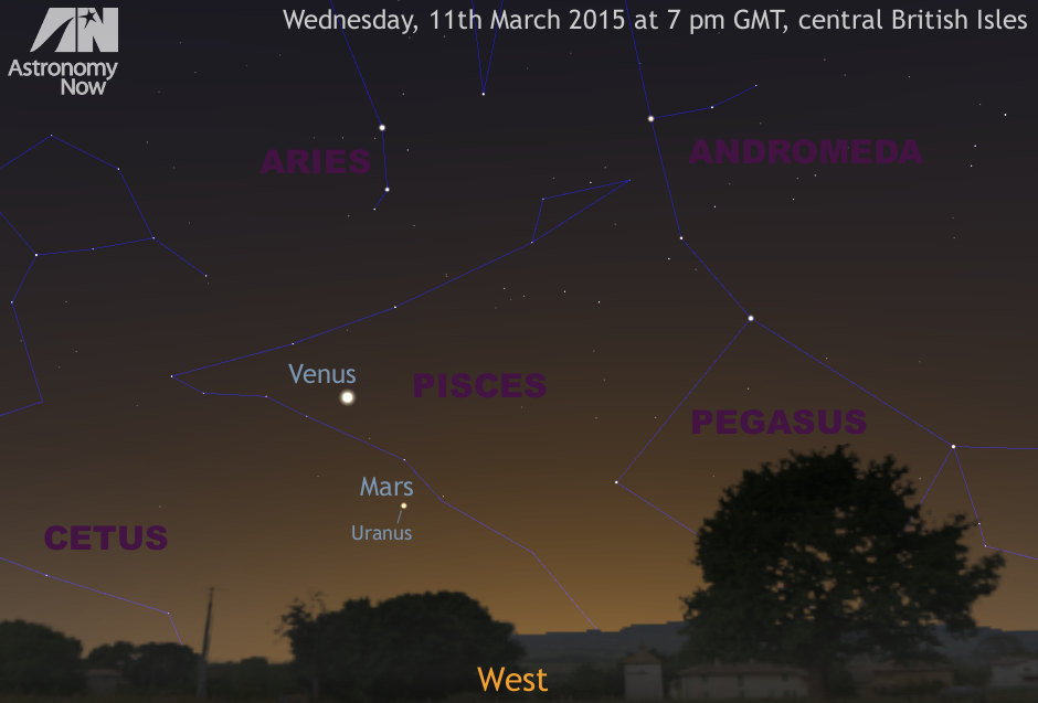 The late winter juxtaposition of inner and outer planets continues with a close conjunction of Mars and Uranus in the evening twilight of Wednesday, March 11th. Timing your observation will be important, as you want the sky dark enough to see the pair — but leave it too late and they will be too close to the western horizon to see clearly. AN graphic by Ade Ashford