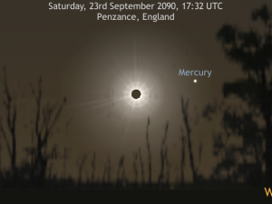 The next total solar eclipse visible from the UK mainland is that of 23rd September 2090. It follows a similar track to that of the last — 11th August 1999 — but shifted slightly to the north and occurs near sunset. In this computer simulation of the view from Penzance at 17:32 UT, the Sun and Moon are just 6° above the western horizon (note Mercury close to the eclipsed Sun). Totality will last 2 minutes 10 seconds from Cornwall. AN graphic by Ade Ashford/Stellarium