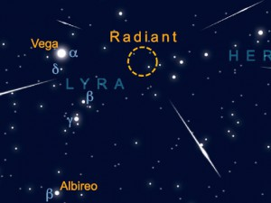 The Lyrids radiate from a point just west of the main pattern of the constellation of Lyra, slowly gaining altitude in the east. AN graphic by Greg Smye-Rumsby.