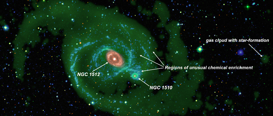 A chemical enrichment map of the NGC1512 and NGC1510 galaxy system showing the amount of oxygen gas in the star-forming regions around the two galaxies. Image credit: Angel Lopez-Sanchez (AAO/MQU) and Baerbel Koribalski (CSIRO).