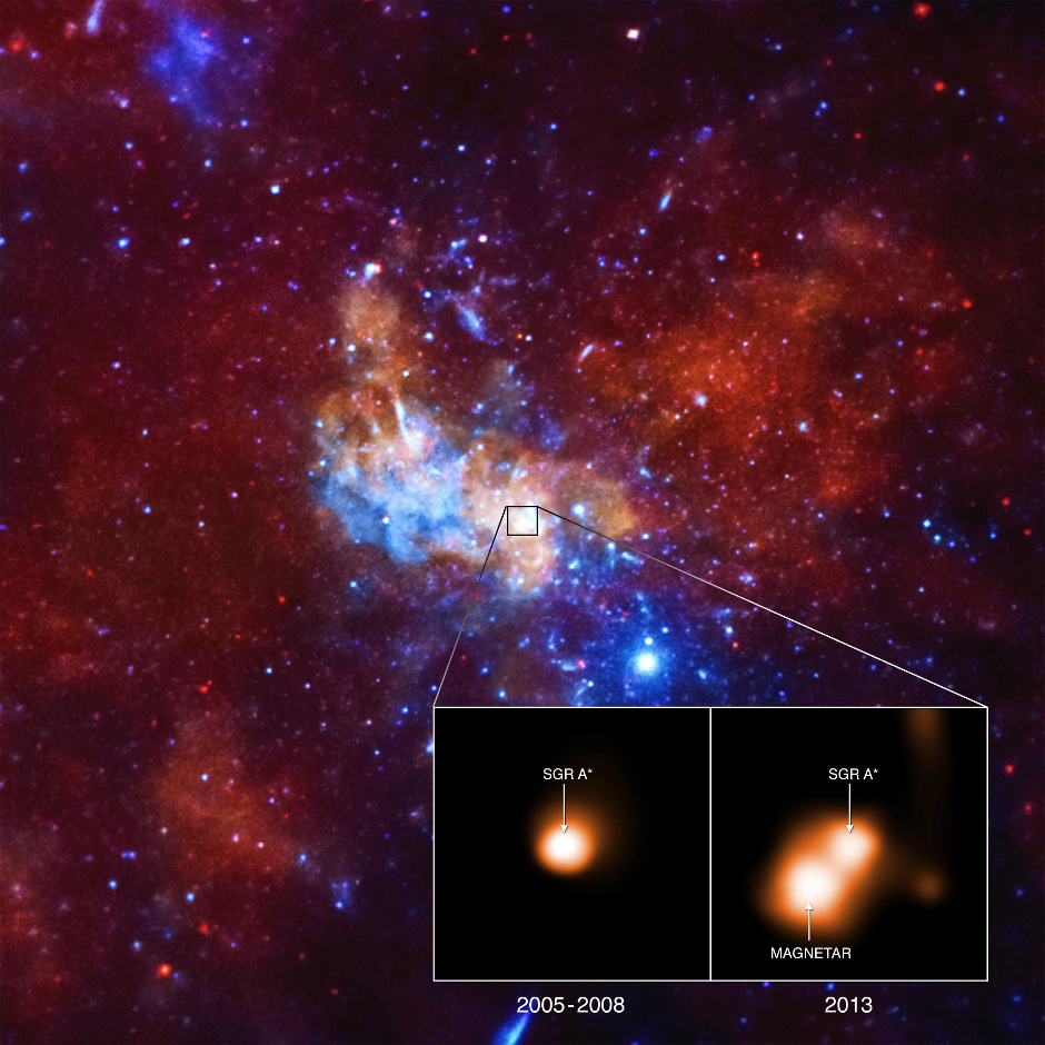Since its discovery two years ago when it gave off a burst of X-rays, astronomers have been actively monitoring the magnetar, dubbed SGR 1745-2900, with Chandra and the European Space Agency's XMM-Newton. The main image of the graphic shows the region around the Milky Way's black hole in X-rays from Chandra (red, green, and blue are the low, medium, and high-energy X-rays respectively). The inset contains Chandra's close-up look at the area right around the black hole, showing a combined image obtained between 2005 and 2008 (left) when the magnetar was not detected, during a quiescent period, and an observation in 2013 (right) when it was caught as a bright point source during the X-ray outburst that led to its discovery. The main Image is 8 arcmin across (about 61 light-years); Inset image is about 14 arcsec across (1.8 light-years). Image credit: NASA/CXC/INAF/F.Coti Zelati et al.
