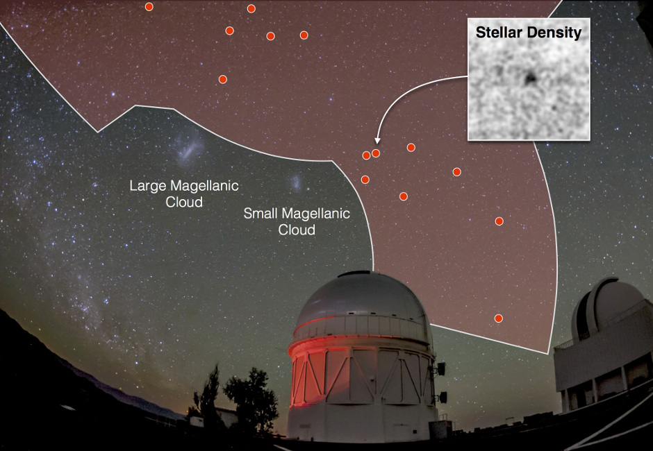 """The Dark Energy Survey has now mapped one-eighth of the full sky (red shaded region) using the Dark Energy Camera on the Blanco telescope at the Cerro Tololo Inter-American Observatory in Chile (foreground). This map has led to the discovery of 17 dwarf galaxy candidates in the past six months (red dots), including eight new candidates just announced. Several of the candidates are in close proximity to the two largest dwarf galaxies orbiting the Milky Way, the Large and Small Magellanic Clouds, both of which are visible to the unaided eye. By comparison, the new stellar systems are so faint that they are difficult to """"see"""" even in the deep DES images and can be more easily visualised using maps of the stellar density (inset). Fourteen of the dwarf galaxy candidates found in DES data are visible in this particular image. Illustration credit: Dark Energy Survey Collaboration."""