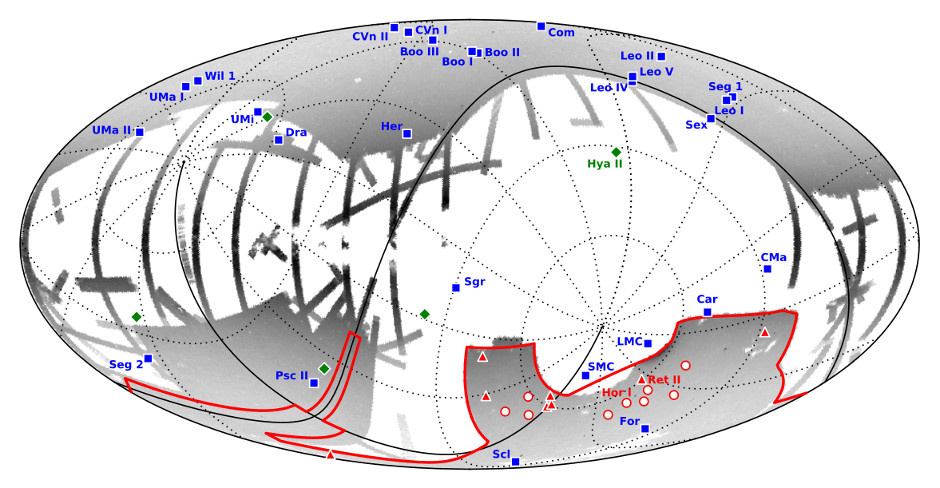 Locations of the eight new dwarf galaxy candidates reported here (red triangles) along with nine previously reported dwarf galaxy candidates in the DES footprint (red circles), five  recently discovered dwarf galaxy candidates located outside the DES footprint (green diamonds), and twenty-seven Milky Way satellite galaxies known prior to 2015 (blue squares). Systems that  have been confirmed  as satellite galaxies are individually labeled. The figure is shown in Galactic coordinates (Mollweide projection) with the coordinate grid marking the equatorial coordinate system (solid lines for the equator and zero meridian). Illustration credit: Dark Energy Survey Collaboration.