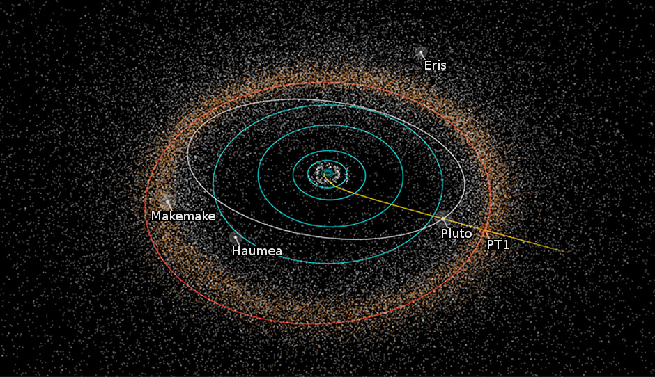"Path of NASA's New Horizons spacecraft toward its next potential target, the Kuiper Belt object 2014 MU69, nicknamed ""PT1"" (for ""Potential Target 1"") by the New Horizons team. NASA must approve any New Horizons extended mission to explore a KBO. Image credits: NASA/JHUAPL/SwRI/Alex Parker."