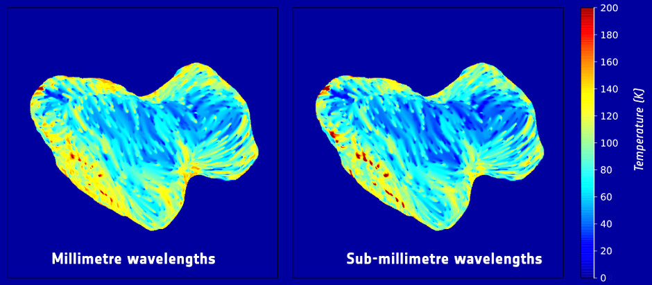 Subsurface temperature maps of 67P/Churyumov-Gerasimenko, showing the southern hemisphere of the comet. The maps are based on observations obtained with the Microwave Instrument for the Rosetta Orbiter (MIRO) at millimetre (left) and sub-millimetre (right) wavelengths between September and October 2014. The MIRO data are projected on a digital shape model of the comet. A temperature bar (in degrees Kelvin), is to the right. Image credits: ESA/Rosetta/NASA/JPL-Caltech.