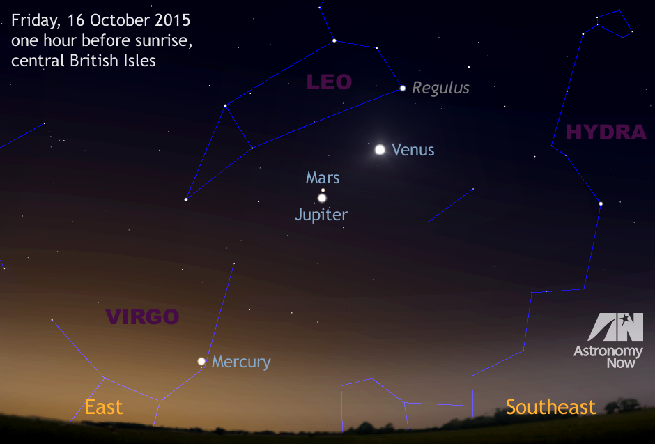 This graphic depicts the east-southeast aspect as seen from the centre of the BritishIsles one hour before sunrise on Friday, 16October. The view is 60degrees wide, or three times the span of an outstretched hand at arm's length. Dazzling magnitude -4.1 Venus is hard to miss in the growing twilight, while the close pairing of Mars and Jupiter (0.8-degree separation) lies almost 8degrees (slightly greater than a 7x binocular field) to Venus' lower left. Magnitude -0.3 Mercury, at greatest westerly elongation from the Sun on 16October, lies low in the east — its best Northern Hemisphere showing of the year. AN graphic by AdeAshford.