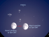 Five-degree binocular field of view showing the 11-day-old waxing gibbous Moon passing 1.5 degrees south of magnitude +5.7 planet Uranus from 7—9pm GMT on Sunday, 22 November 2015. AN graphic by Ade Ashford.