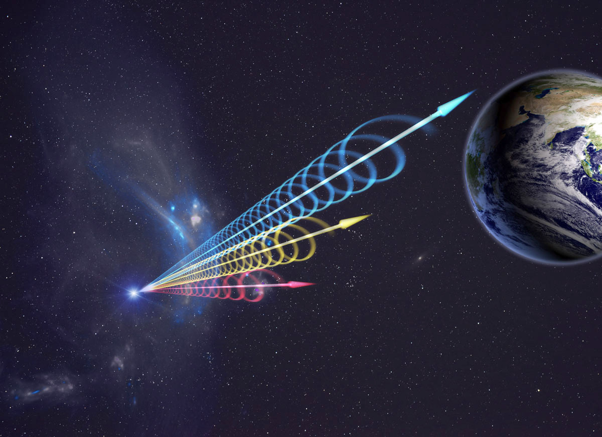 Artist's impression of a Fast Radio Burst (FRB) reaching Earth. The colours represent the burst arriving at different radio wavelengths, with long wavelengths (red) arriving several seconds after short wavelengths (blue). This delay is called dispersion and occurs when radio waves travel through intergalactic material. By observing these bursts, astronomers can learn details about the regions of the universe through which the bursts travelled on their way to Earth. Illustration credit: Jingchuan Yu, Beijing Planetarium.
