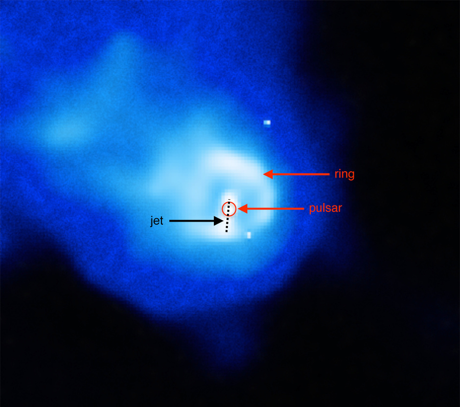 The Chandra X-ray image reveals a small, circular structure (or ring) surrounding the pulsar and a jet-like feature pointing roughly in an up-down direction that passes through the pulsar. Image credit: NASA/CXC/MSFC/D.Swartz et al.