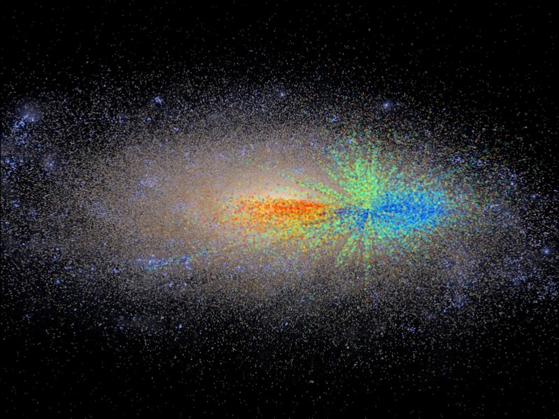 Age distribution for a sample of red giant stars ranging from the galactic centre to the outskirts of the Milky Way, analysed by Melissa Ness and colleagues. The sample is embedded in a simulation of a Milky Way-like galaxy. Age is colour coded, with the youngest stars shown in blue, the oldest stars in red, and middle-aged stars in green. The age distribution, including the obvious fact that the oldest stars are concentrated closer to the galactic centre, confirms current models of galactic growth that have the Milky Way growing from the inside out. Image credit: M. Ness & G. Stinson / MPIA.
