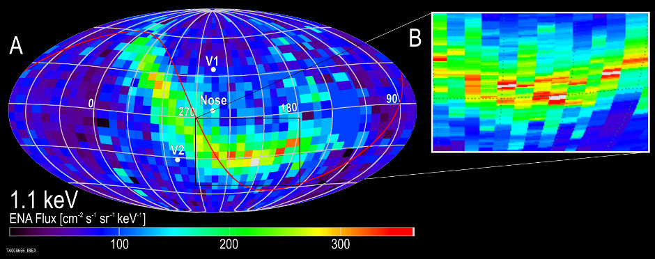The IBEX ribbon is a relatively narrow strip of particles flying in towards the Sun from outside the heliosphere. A new study corroborates the idea that particles from outside the heliosphere that form the IBEX ribbon actually originate at the Sun — and reveals information about the distant interstellar magnetic field. Image credits: SwRI.