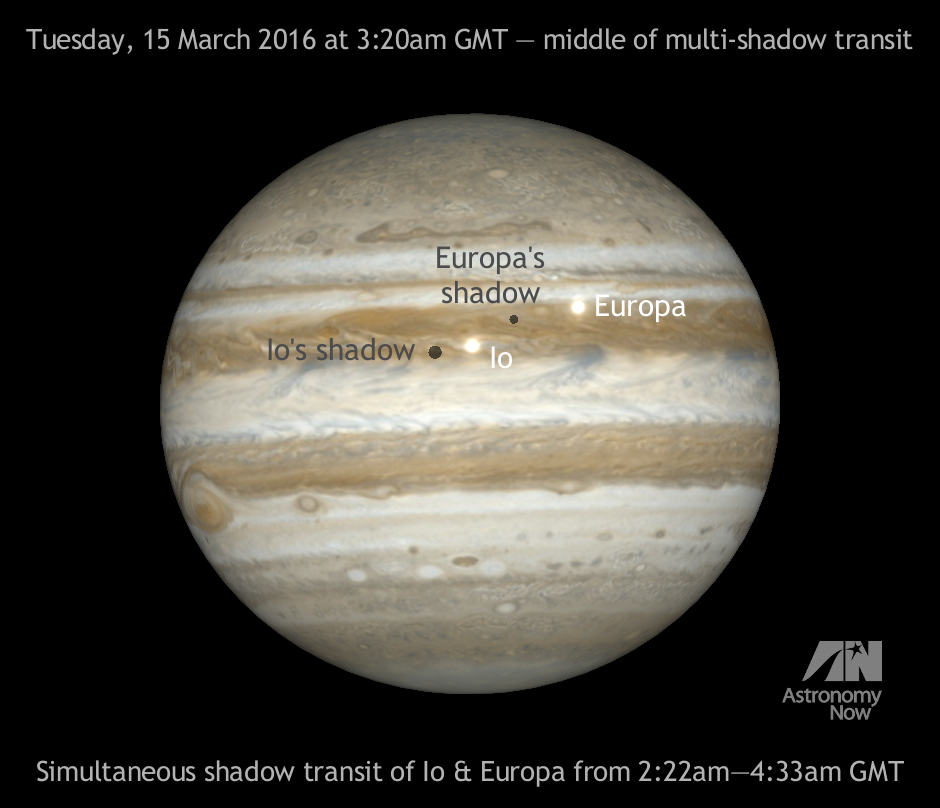 North is up and east is left in this computer simulation, where the motion of Jupiter's Galilean moons, their shadows and the planet's cloud features all move from left to right. Users of Newtonian reflectors need to invert the image to match the eyepiece view. Owners of refractors and catadioptics (Schmidt- and Maksutov-Cassegrains) using a star diagonal need to mirror the image left-right. AN graphic by AdeAshford.