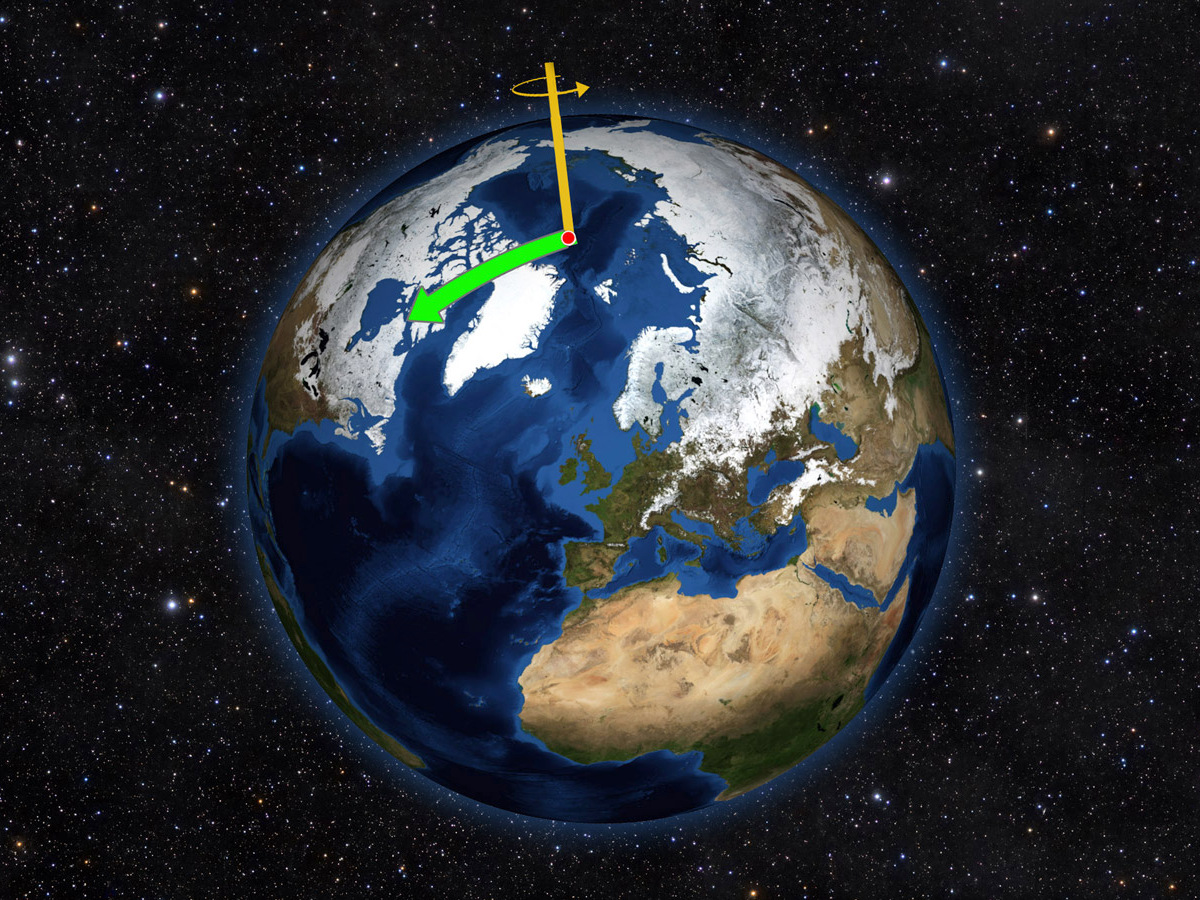 Earth does not always spin on an axis running through its poles. Instead, it wobbles irregularly over time, drifting toward North America throughout most of the 20th Century (green arrow). Around the year 2000, our planet's spin axis took an abrupt turn to the east and is now drifting toward the BritshIsles at a rate of almost 17centimetres a year. This is due to changes in water mass on Earth. Illustration credits: NASA/JPL-Caltech.