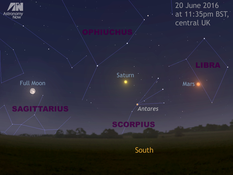 """Look low to the south-southeast at 11:35pmBST tonight and, if the current British """"monsoon"""" clears, you will see today's rising full Moon at the instant the 2016 summer solstice occurs in the Northern Hemisphere. The last time that this happened on the same UK day was 22June 1967. For scale, this view is 60degrees wide, or three spans of an outstretched hand at arm's length. Note Saturn and Mars are 18⅔degrees apart this night. AN illustration by AdeAshford."""