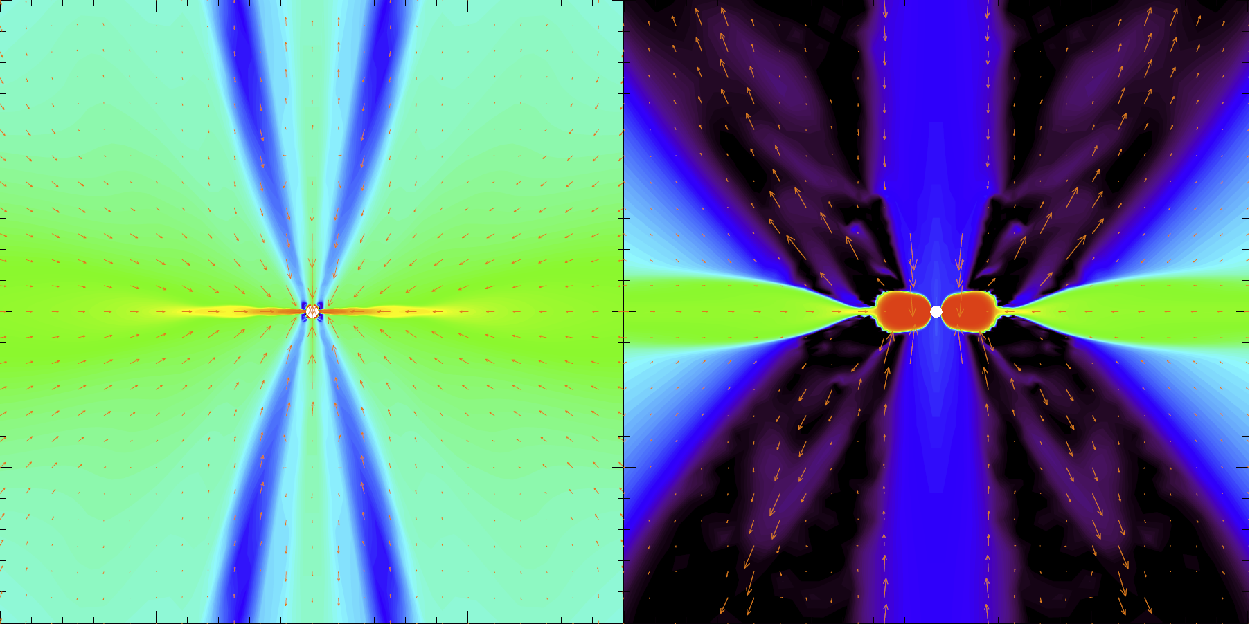 The plot on the left shows the density distribution in a collapsing gas cloud for the standard distribution of grain sizes. Even though there is a concentration towards the centre, the disc is not rotationally supported, i.e., not stable enough to form stars and planets. The plot on the right shows the same, but with the smallest grains removed. In this case, there angular momentum influx to the disc leading to a much larger, rotationally supported disc. Click the image for a full-size version. Illustration credit: MPE.