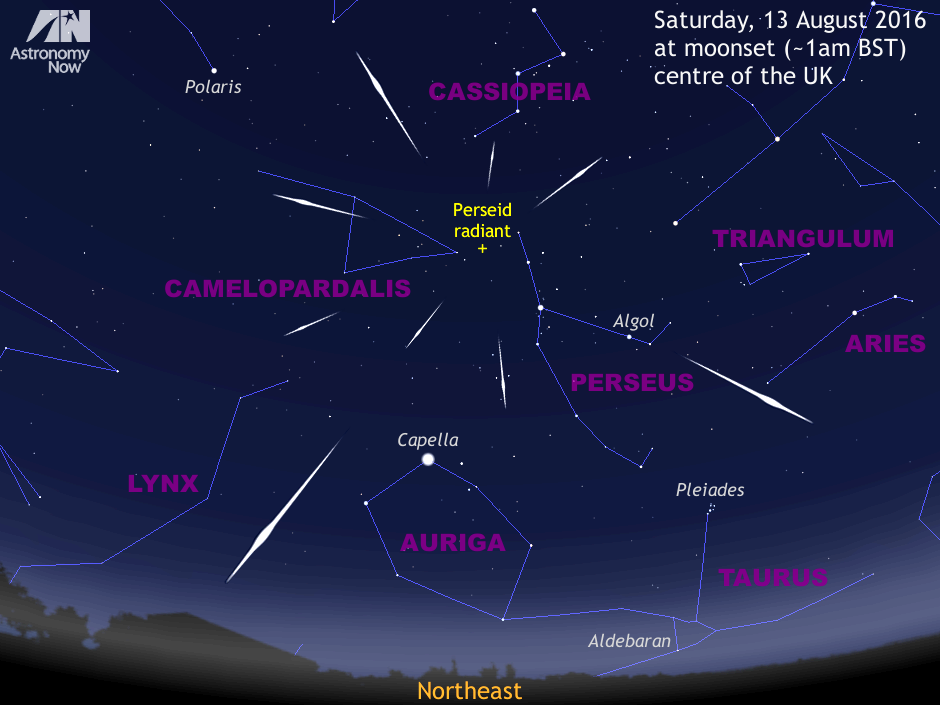Perseid meteors originate from fragments of comet 109P/Swift-Tuttle strewn along its 133-year-long orbit. The Earth intersects the densest swarms of these particles around 12 August each year. The cometary debris enters our planet's atmosphere at speeds of 36 miles per second, vaporising from friction with the air causing the streaks of light we call meteors. This graphic shows a view centred on the northeast about 90 degrees wide — about four spans of an outstretched hand at arm's length — at moonset (~1amBST) for the heart of the BritishIsles. The radiant is the position in the sky from which the meteors appear to originate. After midnight the Earth is turning into the stream, so the velocity of the meteoric particles is higher. Click the illustration for a larger version. AN graphic by Ade Ashford.