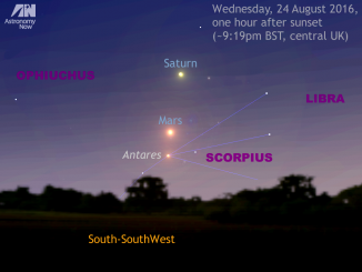 Observers in the BritishIsles with a clear sky one hour after sunset on 24August (9:03pm London; 9:26pm Edinburgh; 9:16pm Cardiff; 9:32pm Dublin) should find a location that offers an unobstructed view of the south-southwest horizon. Here you will see first-magnitude star Antares in the constellation Scorpius, Mars and Saturn all in a line in the bright twilight — all three objects easily encompassed by the field of view of a low-power binocular. For scale, this view is about 25degrees wide, or a little over the span of an outstretched hand at arm's length. AN graphic by AdeAshford.