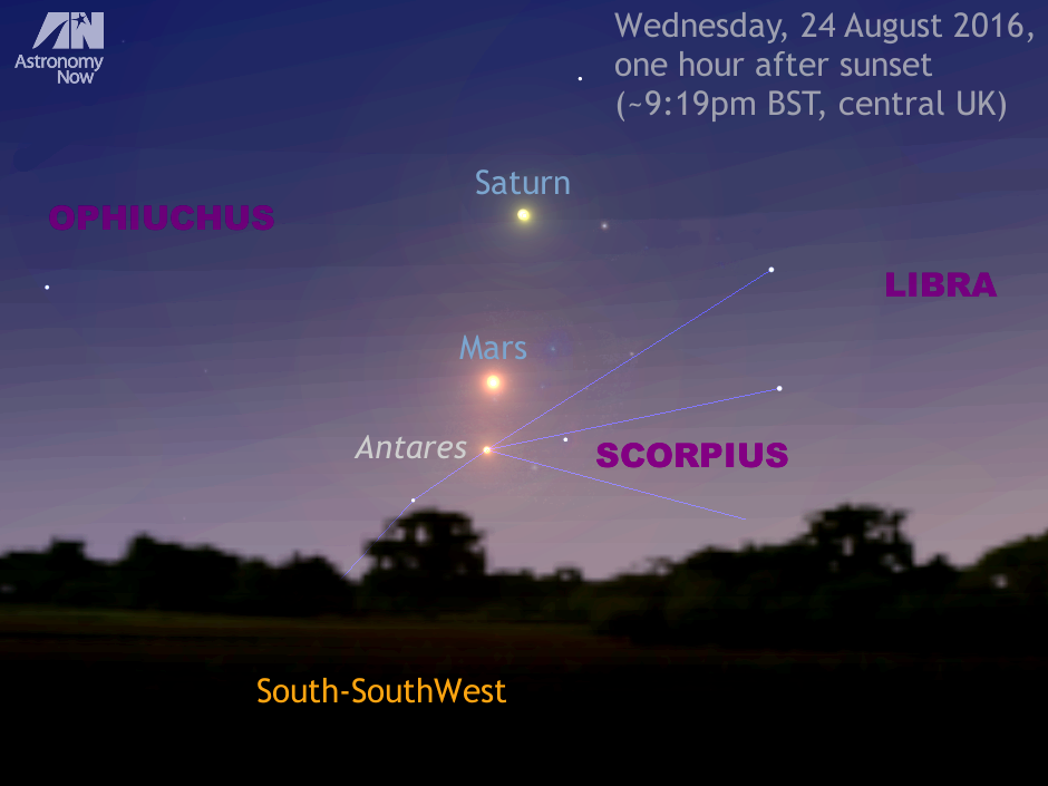How You Can See Mars And Saturn Conjoin This Month