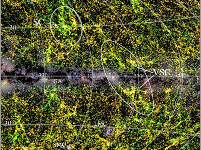 """This image displays the smoothed redshift distribution of galaxies in and around the Vela supercluster (larger ellipse; VSC). The centre of the image, so-called the Zone of Avoidance, is covered by the Milky Way (with its stellar fields and dust layers shown in grey scale), which obscures all structures behind it. Colour indicates the distance ranges of all galaxies within 500 to 1,000million light-years (yellow is close to the peak of the Vela supercluster, green is nearer and orange further away). The ellipse marks the approximate extent of the Vela supercluster, crossing the galactic plane. The VSC structure was revealed thanks to the new low latitude spectroscopic redshifts. Given its prominence on either side of the plane of the Milky Way it would be highly unlikely for these cosmic large-scale structures not to be connected across the galactic plane. The structure may be similar in aggregate mass to the Shapley Concentration (SC, smaller ellipse), although much more extended. The so-called """"Great Attractor"""" (GA), located much closer to the Milky Way, is an example of a large web structure that crosses the galactic plane, although much smaller in extent than VSC. The central, dust-shrouded part of the VSC remains unmapped in the current Vela survey. Also visible are the Milky Way's two satellite galaxies, LMC and SMC, located south of the galactic plane. Image credit: Thomas Jarrett (UCT)."""