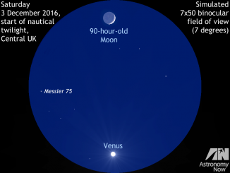 This simulated 7x50 binocular view shows the 3.8-day-old waxing crescent Moon 5½degrees above Venus, as seen from the centre of the British Isles at the start of evening nautical twilight (around 1½hours after sunset) on Saturday 3December. Also in the same field of view (though effectively drowned out by the glare of the Moon and Venus) is magnitude +8.5 globular cluster Messier75. AN graphic by Ade Ashford.