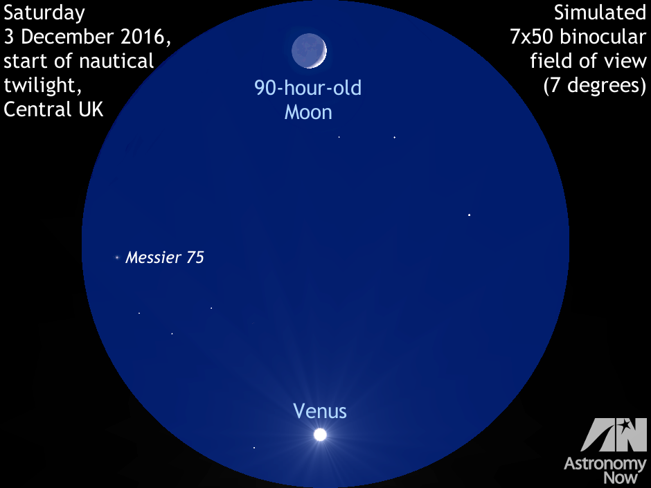 This simulated 7x50 binocular view shows the 3.8-day-old waxing crescent Moon 5½ degrees above Venus, as seen from the centre of the British Isles at the start of evening nautical twilight (around 1½ hours after sunset) on Saturday 3 December. Also in the same field of view (though effectively drowned out by the glare of the Moon and Venus) is magnitude +8.5 globular cluster Messier 75. AN graphic by Ade Ashford.