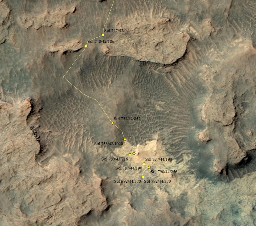 Curiosity's recent travels as of 29 October 2014. Image: NASA/JPL-Caltech/Univ. of Arizona.