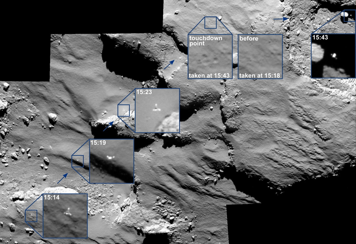 Rosetta's OSIRIS camera captured Philae's incredible journey as it approached, had its first touchdown, then bounced on Comet 67P/Churyumov–Gerasimenko on 12th November 2014. Image credit: ESA/Rosetta/MPS for OSIRIS Team MPS/UPD/LAM/IAA/SSO/INTA/UPM/DASP/IDA