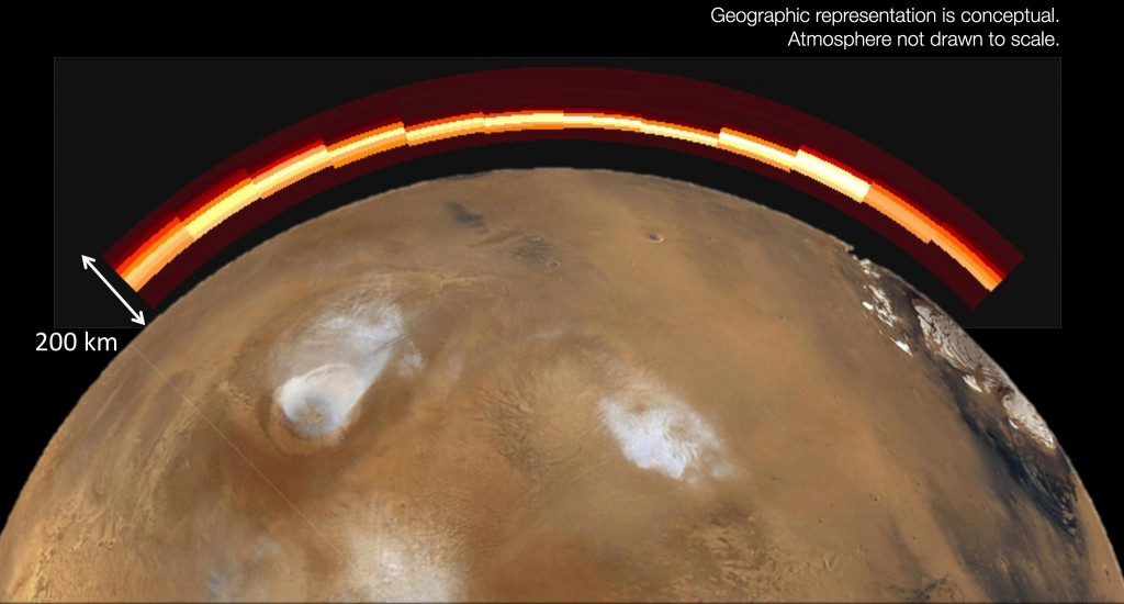 This graphic depicts what the Martian atmosphere would have looked like to a viewer with ultraviolet-seeing eyes during and shortly after a meteor shower sparked by the passage of Comet Siding-Spring on 19 October 2014. Image: NASA/Univ. of Colorado.