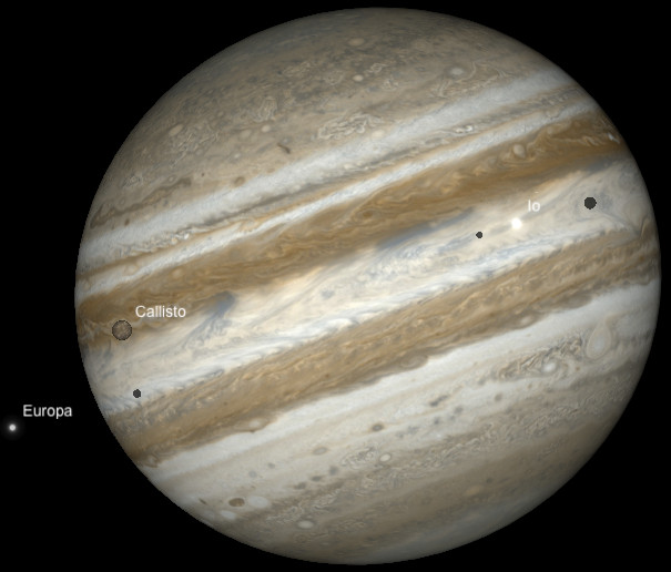 A computer simulation of the appearance of Jupiter at 6:30am GMT on 24th January 2015, the time of a rare triple shadow transit, while moons Io and Calisto are also in transit. Image credit: Ade Ashford/Sky Safari Pro