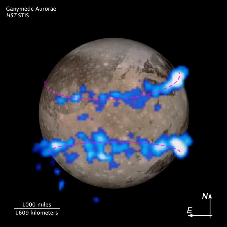 Compass e escala da imagem de Ganimedes e observações de seu auroras.  Crédito da imagem: NASA, ESA, e Z. Levay (STScI)