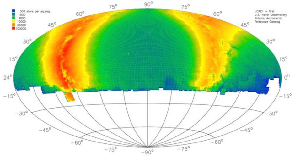 Sky coverage and star density for the URAT1 catalogue. Image credit: USNO