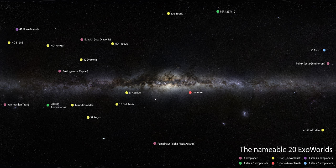 Marked in this Milky Way panorama are the 20 ExoWorlds that are available for naming proposals. Image credit: IAU/ESO/S. Brunier.