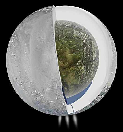 A diagram illustrating the possible interior of Saturn's moon Enceladus, including the ocean and plumes in the south polar region, based on NASA's Cassini spacecraft observations. Image credit: NASA/JPL-Caltech.