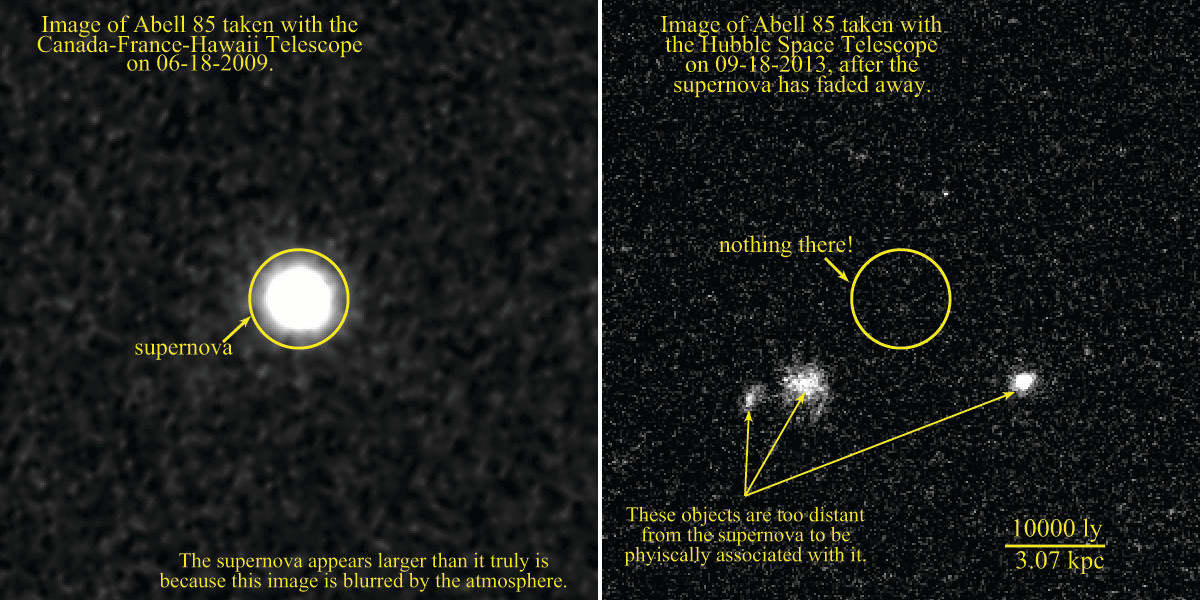 The Canada-France-Hawaii Telescope image (left, 2009) shows no galaxy near the supernova Abell 85, but is not sharp enough to rule out the possibility that the supernova was embedded in a galaxy too faint to detect. The higher-resolution Hubble Space Telescope image (right, 2013) confirms that the exploding star, though no longer visible, was not part of a galaxy, but was instead a solitary intracluster supernova. Image credit: Melissa Graham, CFHT and HST.
