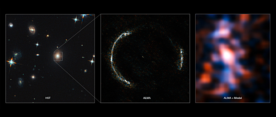 ALMA's Long Baseline Campaign has produced a spectacularly detailed image of a distant galaxy being gravitationally lensed, revealing star-forming regions — something that has never been seen before at this level of detail in a galaxy so remote. The left panel shows the foreground lensing galaxy (observed with Hubble), and the gravitationally lensed galaxy SDP.81, which forms an almost perfect Einstein Ring, is hardly visible. The middle image shows the sharp ALMA image of the Einstein ring, with the foreground lensing galaxy being invisible to ALMA. The resulting reconstructed image of the distant galaxy (right) using sophisticated models of the magnifying gravitational lens, reveals fine structures within the ring that have never been seen before: several dust clouds within the galaxy, which are thought to be giant cold molecular clouds, the birthplaces of stars and planets. Image credit: ALMA (NRAO/ESO/NAOJ)/Y. Tamura (The University of Tokyo)/Mark Swinbank (Durham University).