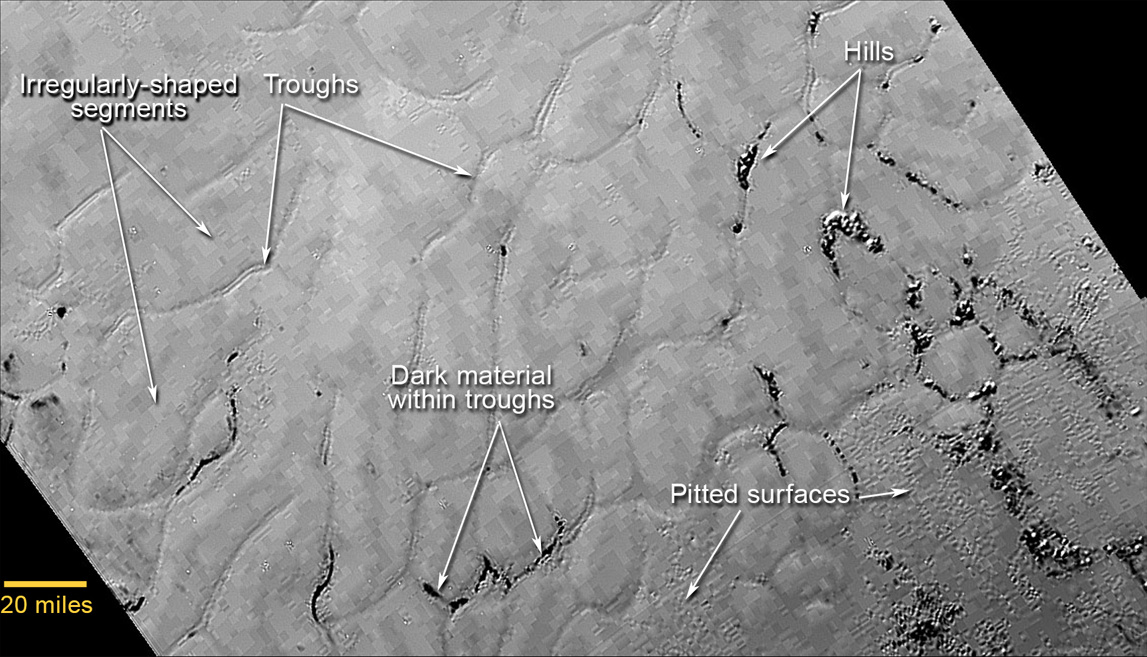 This annotated view of a portion of Pluto's Sputnik Planum (Sputnik Plain), named for Earth's first artificial satellite, shows an array of enigmatic features. The surface appears to be divided into irregularly shaped segments that are ringed by narrow troughs, some of which contain darker materials. Features that appear to be groups of mounds and fields of small pits are also visible. This image was acquired by the Long Range Reconnaissance Imager (LORRI) on 14 July from a distance of 48,000 miles (77,000 kilometres). Features as small as a half-mile (1 kilometre) across are visible. The blocky appearance of some features is due to compression of the picture. Image credits: NASA/JHUAPL/SWRI.