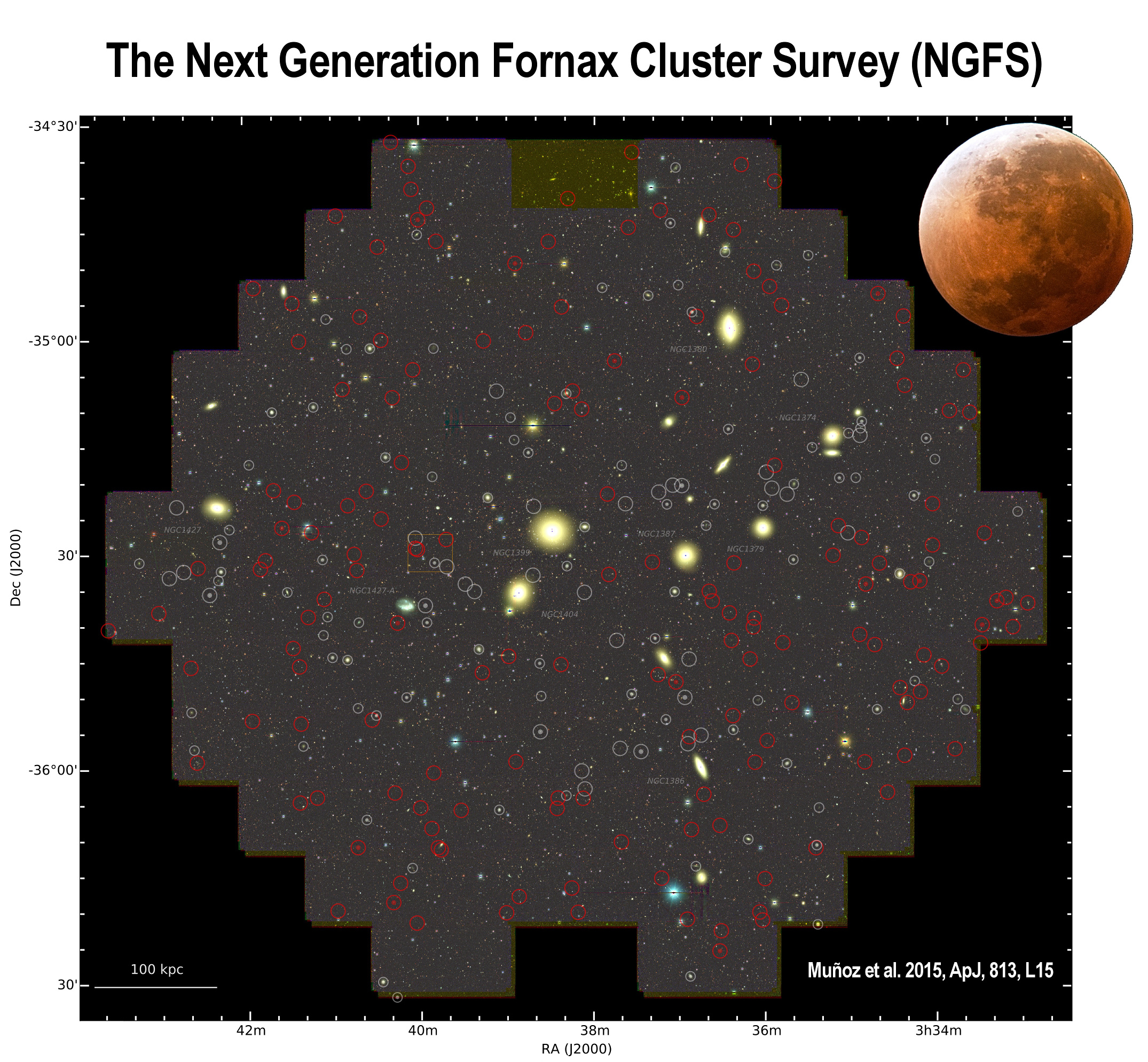 "Image of the inner 3 square degrees of the Next Generation Fornax Cluster Survey (NGFS) footprint compared with the size of the Moon. Low surface brightness dwarf galaxies are marked by red circles. Gray circles indicate previously known dwarf galaxies. The dwarf galaxies, which vastly outnumber the bright galaxies, may be the ""missing satellites"" predicted by cosmological simulations. Click the graphic for a full-size version. Image credit: Muñoz et al. CTIO/NOAO."