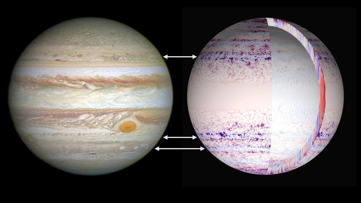 Left: NASA Image Of Jupiter Taken From Hubble Space Telescope. Right:  Results Of