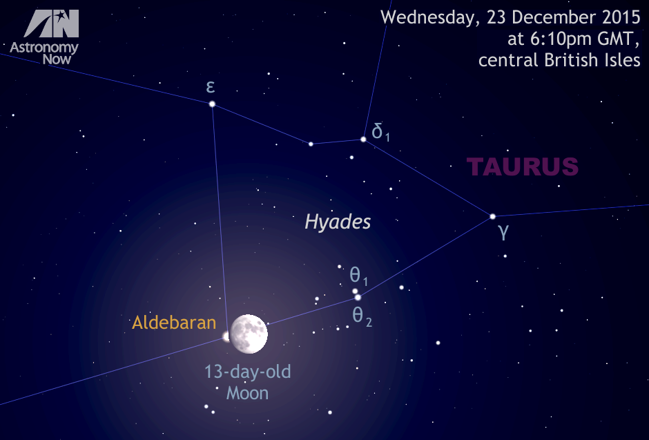 On Wednesday, 23 December, observers in the British Isles with clear skies can see the waxing gibbous 13-day-old Moon occult first-magnitude star Aldebaran in the constellation Taurus soon after 6:10pm GMT (see below for precise times). The reappearance of Aldebaran may also be seen after about an hour, weather permitting. This view is approximately six degrees high, corresponding to the field of view of a typical low-power binocular. AN graphic by Ade Ashford.