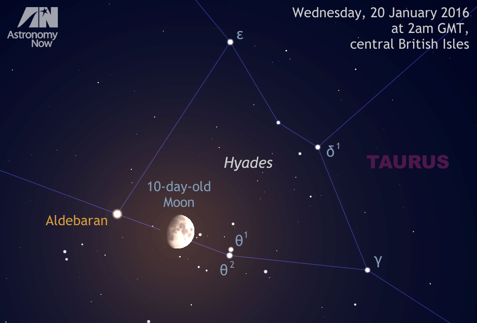 On Wednesday, 20 January, observers in the British Isles with clear skies can see the waxing gibbous 10-day-old Moon occult first-magnitude star Aldebaran in the constellation Taurus soon after 3:20am GMT (see below for precise times). But before the main event, the Moon passes in front of other conspicuous stars in the Hyades cluster. This view is approximately five degrees high, corresponding to the field of view of a typical low-power binocular. AN graphic by Ade Ashford.