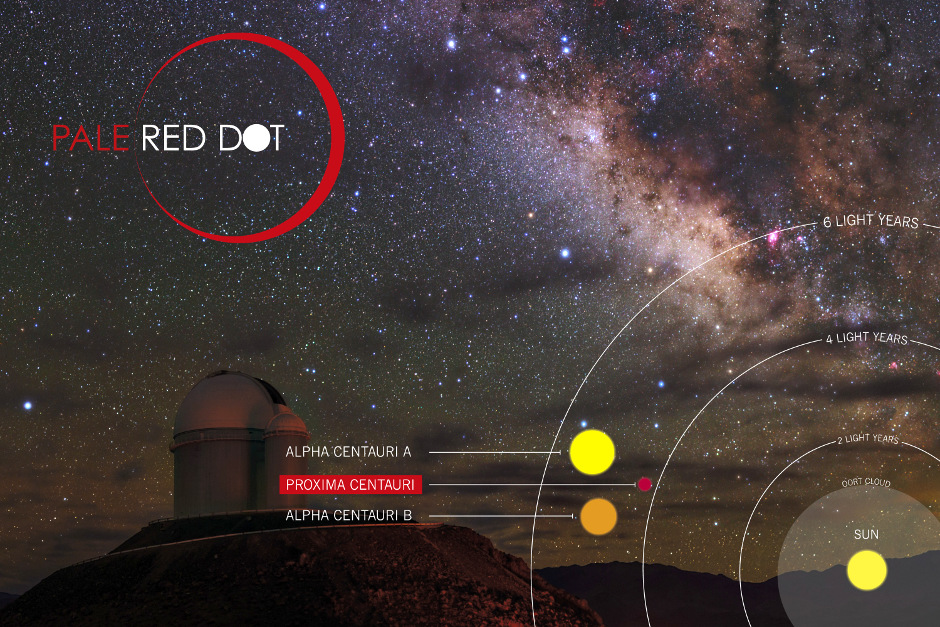 Pale Red Dot is an international search for an Earth-like exoplanet around the closest star to us, Proxima Centauri. It will be one of the few outreach campaigns allowing the general public to see how teams of astronomers with different specialities work together to collect, analyse and interpret data, which may or may not be able to confirm the presence of an Earth-like planet orbiting our nearest stellar neighbour. The outreach campaign consists of blog posts and social media updates on the Pale Red Dot Twitter account and using the hashtag #PaleRedDot. For more information visit the Pale Red Dot website. Image credit: ESO/Pale Red Dot.