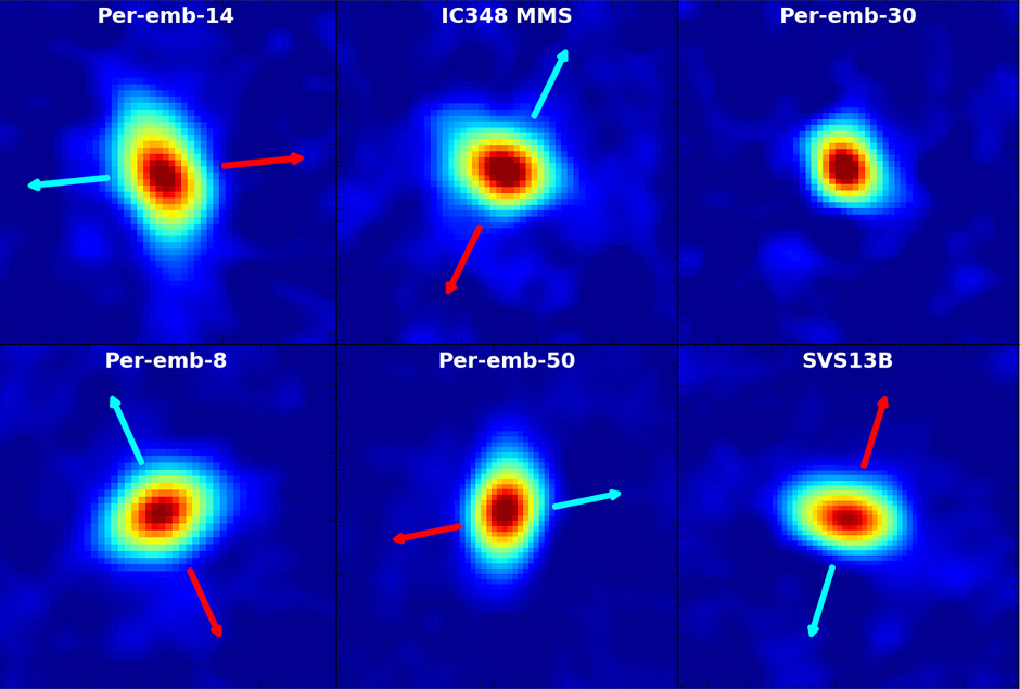 Discs of material surrounding young stars in the Perseus Molecular Cloud, imaged with the VLA. Arrows indicate the direction of outflows from the young systems. Image credit: Segura-Cox, et al., NRAO/AUI/NSF.