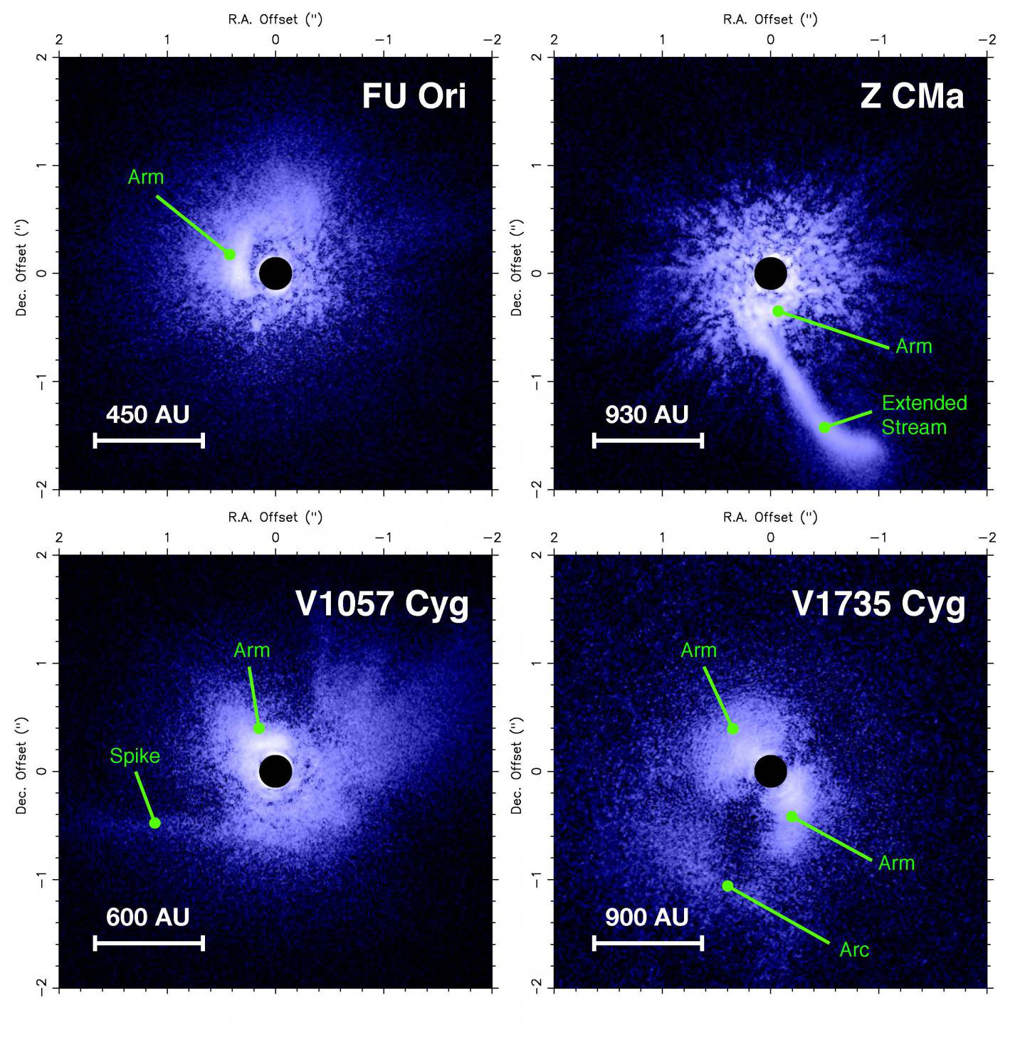 These are the polarised intensities of four selected FUOrionis objects observed with the 8.2-meter Subaru Telescope. Significant asymmetries, such as elbows, arms and broad trends — typical of gravitationally unstable discs — are indicated by arrows. Image credit: © Eduard Vorobyov, Universität Wien.
