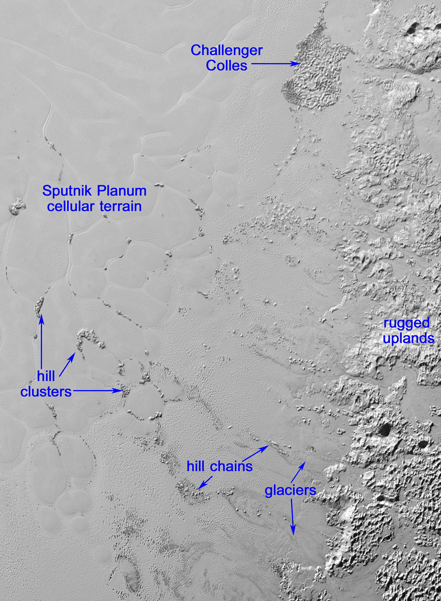 Hills of water ice on Pluto 'float' in a sea of frozen nitrogen and move over time like icebergs in Earth's Arctic Ocean — another example of Pluto's fascinating geological activity. Click the image for a full-size version. Image credits: NASA/JHUAPL/SwRI.